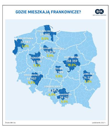 Gdzie mieszkają frankowicze