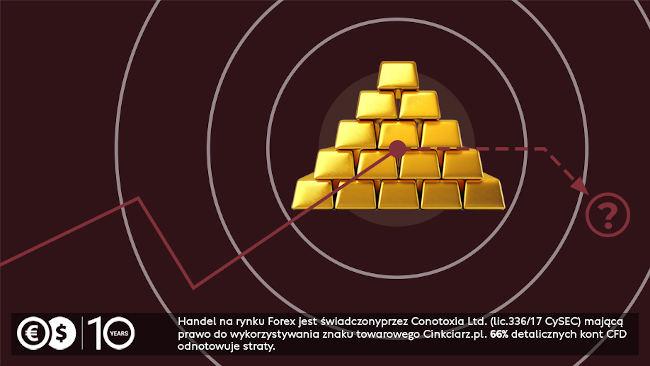 Złoto – lekkie cofnięcie cen, czy początek większej korekty?